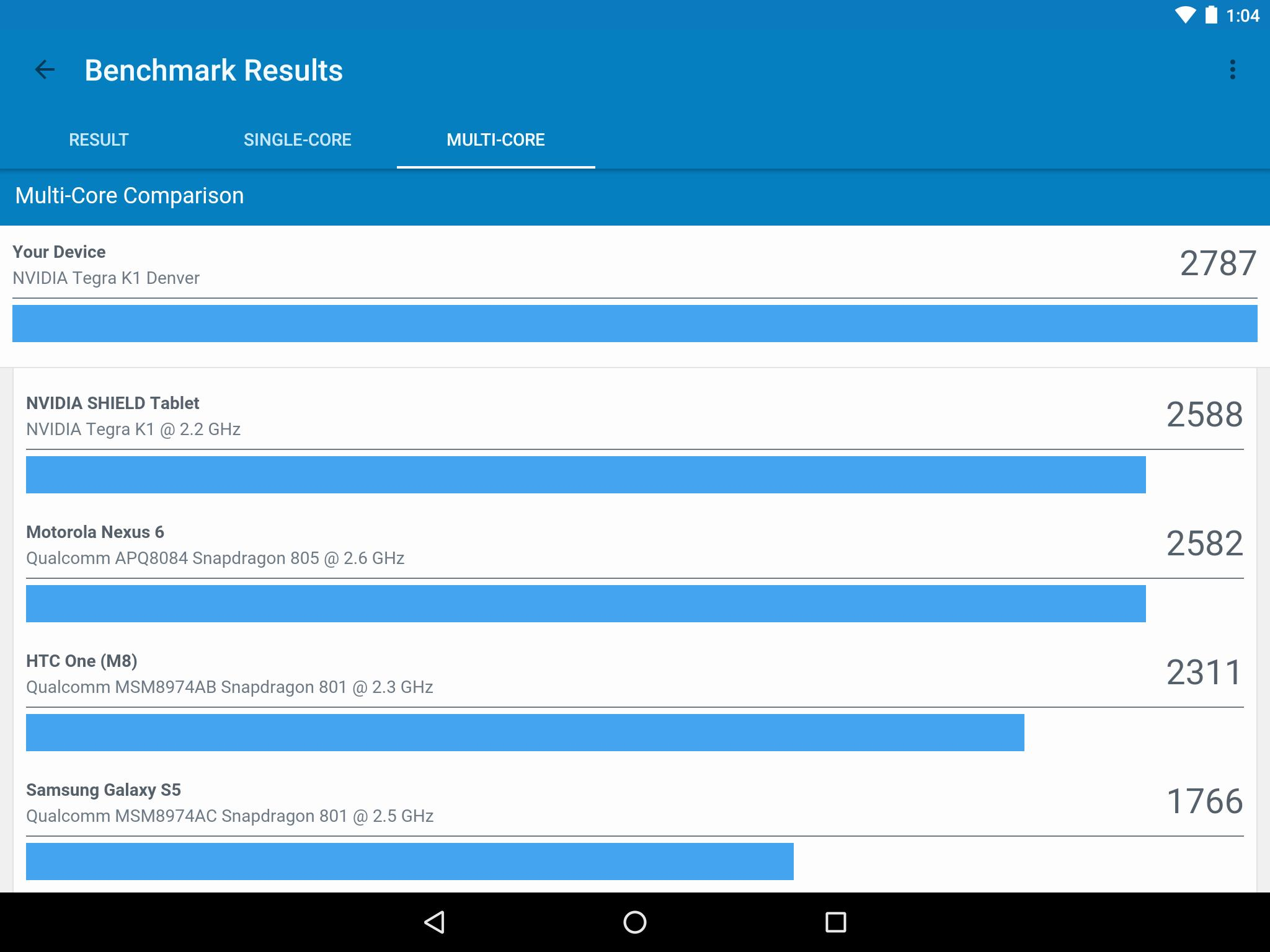 Geekbench Pro 5.4.3 Crack With License Key [Latest] 2021 Free Download